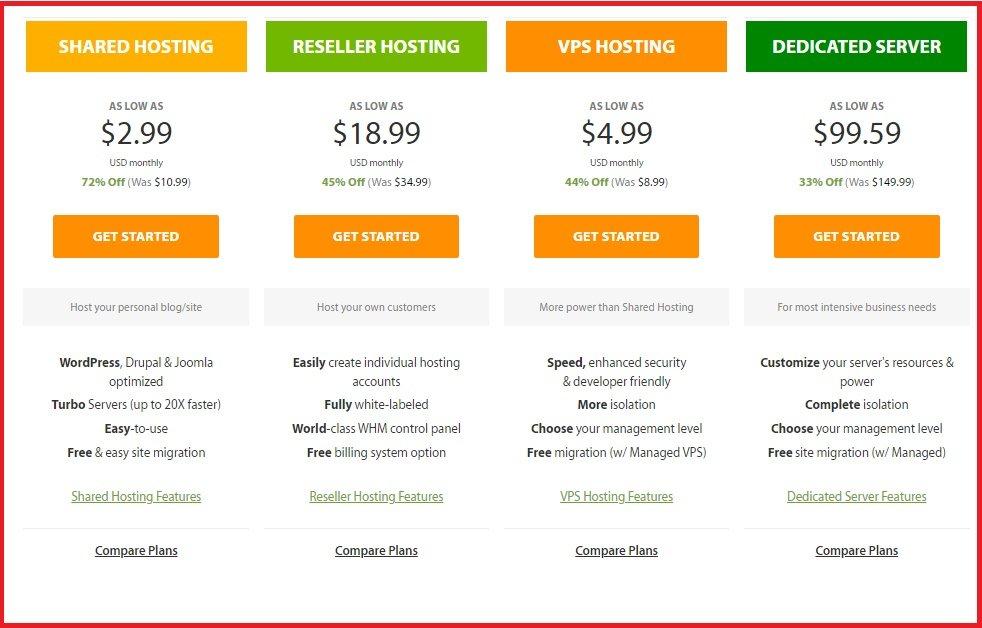 how-to-choose-a-web-host-a2hosting